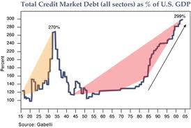 creditmarketdebt